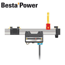 Bestapower - Rail System A62/A180